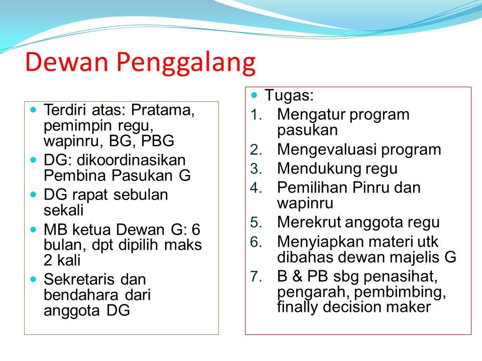 Dewan Penggalang Tugas: Mengatur program pasukan