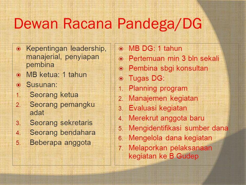 Dewan Racana Pandega/DG