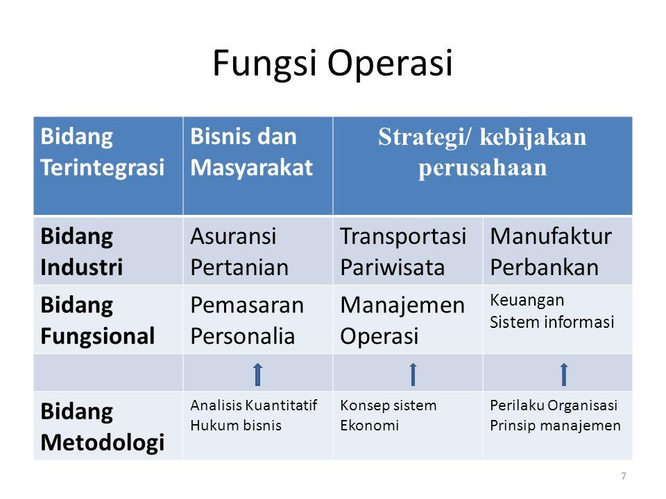Strategi/ kebijakan perusahaan