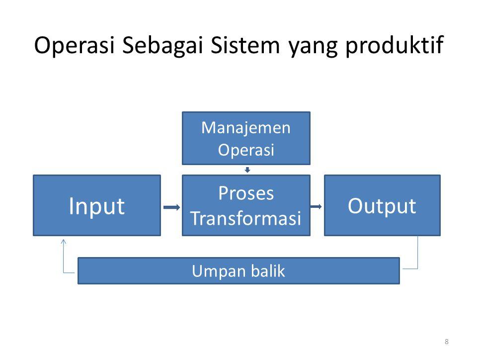 Operasi Sebagai Sistem yang produktif