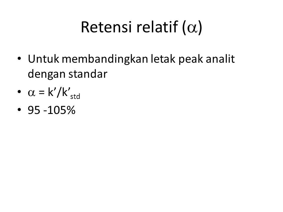 Retensi relatif () Untuk membandingkan letak peak analit dengan standar  = k'/k'std 95 -105%