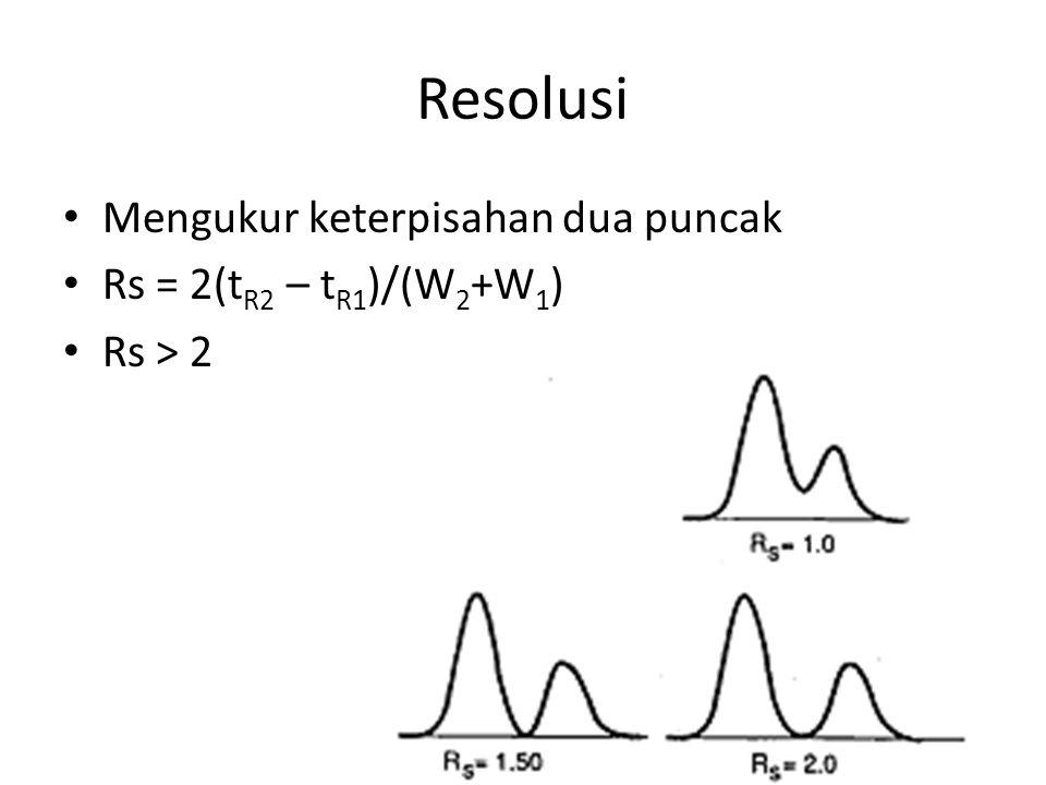 Resolusi Mengukur keterpisahan dua puncak Rs = 2(tR2 – tR1)/(W2+W1)