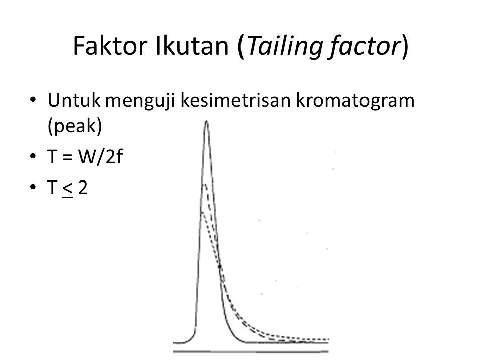 Faktor Ikutan (Tailing factor)