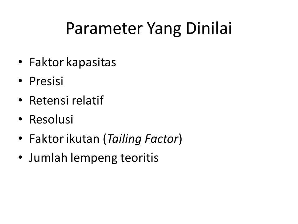 Parameter Yang Dinilai
