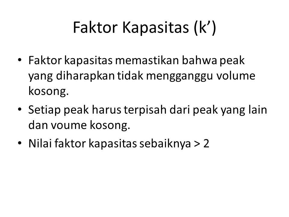Faktor Kapasitas (k') Faktor kapasitas memastikan bahwa peak yang diharapkan tidak mengganggu volume kosong.