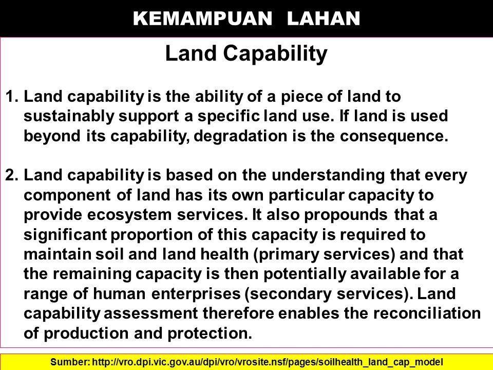 Land Capability KEMAMPUAN LAHAN