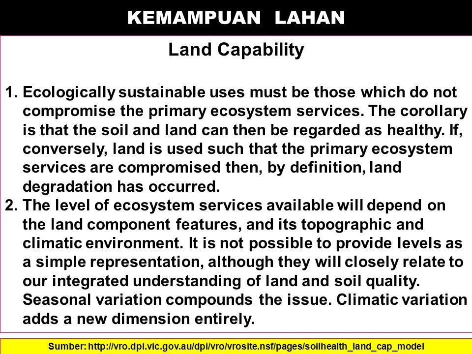 KEMAMPUAN LAHAN Land Capability