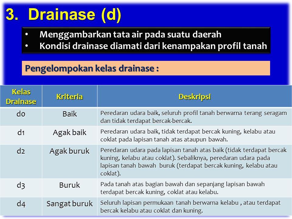 3. Drainase (d) Menggambarkan tata air pada suatu daerah