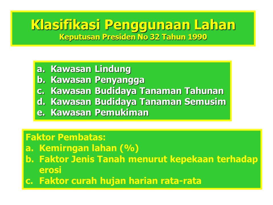 Klasifikasi Penggunaan Lahan Keputusan Presiden No 32 Tahun 1990