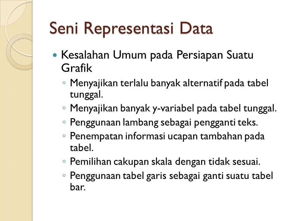 Seni Representasi Data
