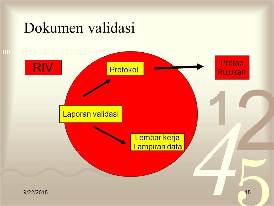 Dokumen validasi RIV Protap Protokol Rujukan Laporan validasi