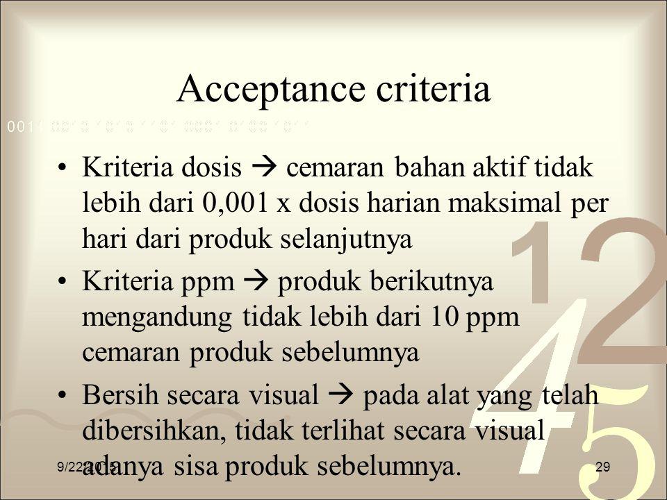 Acceptance criteria Kriteria dosis  cemaran bahan aktif tidak lebih dari 0,001 x dosis harian maksimal per hari dari produk selanjutnya.