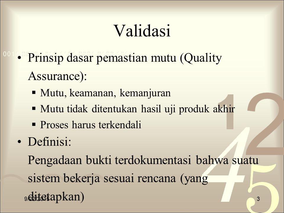 Validasi Prinsip dasar pemastian mutu (Quality Assurance): Definisi: