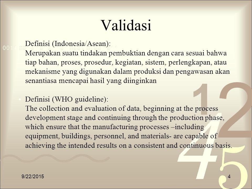 Validasi Definisi (Indonesia/Asean):