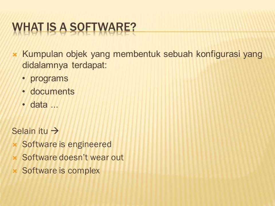 What is a software Kumpulan objek yang membentuk sebuah konfigurasi yang didalamnya terdapat: • programs.