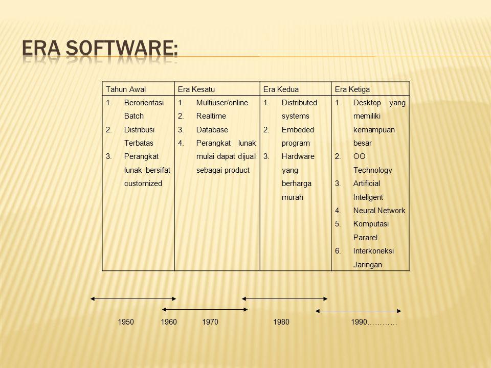 ERA software: Tahun Awal Era Kesatu Era Kedua Era Ketiga