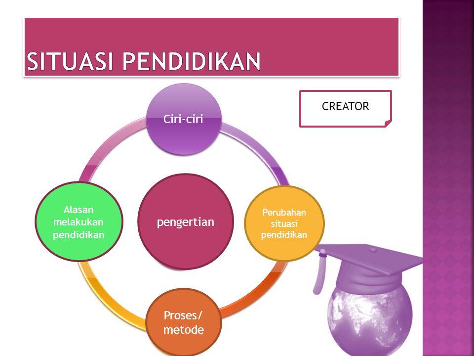 Situasi pendidikan CREATOR Ciri-ciri pengertian Proses/ metode