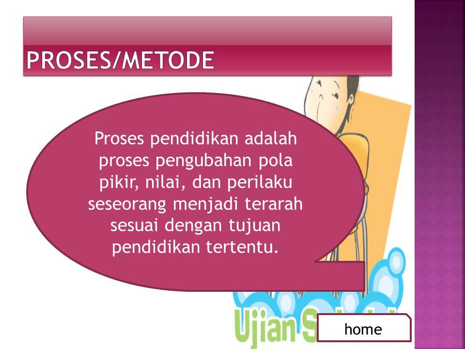 Proses/metode