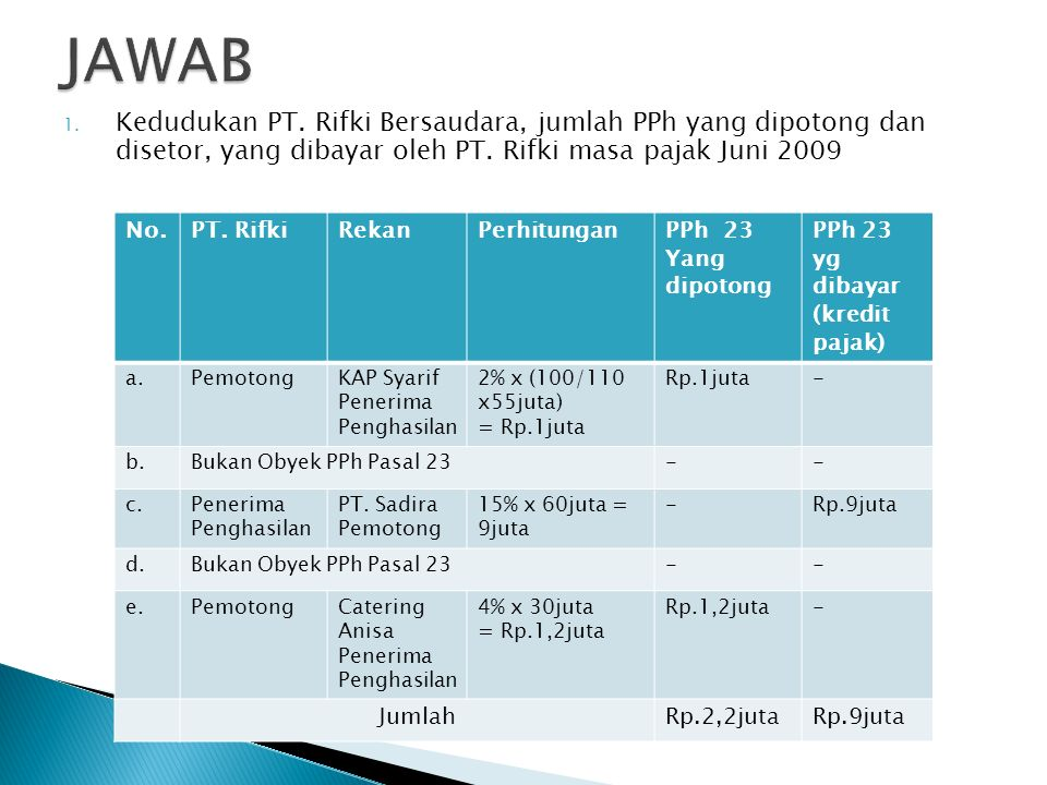 JAWAB Kedudukan PT. Rifki Bersaudara, jumlah PPh yang dipotong dan disetor, yang dibayar oleh PT. Rifki masa pajak Juni 2009.