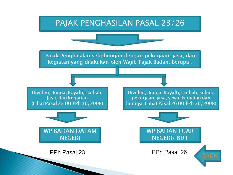 PAJAK PENGHASILAN PASAL 23/26