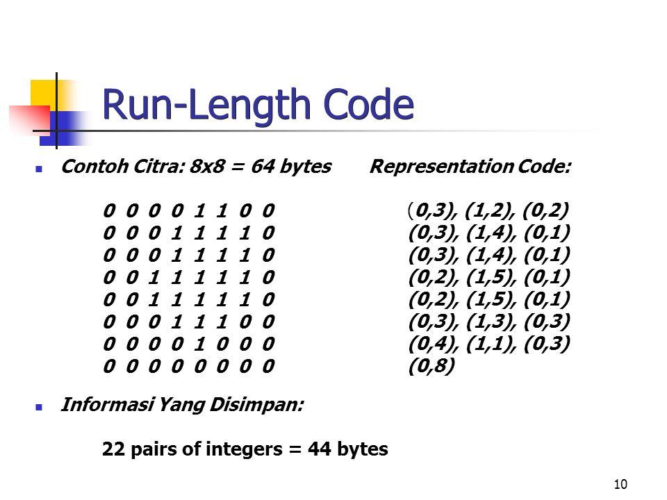 Run-Length Code Contoh Citra: 8x8 = 64 bytes Representation Code: