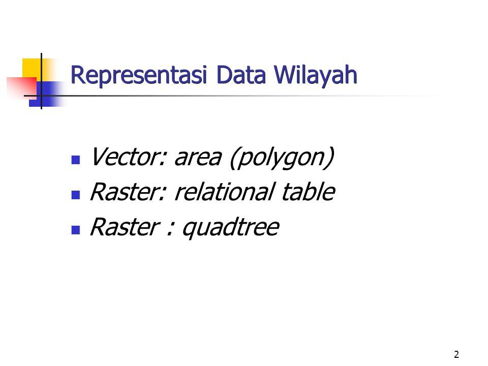 Representasi Data Wilayah