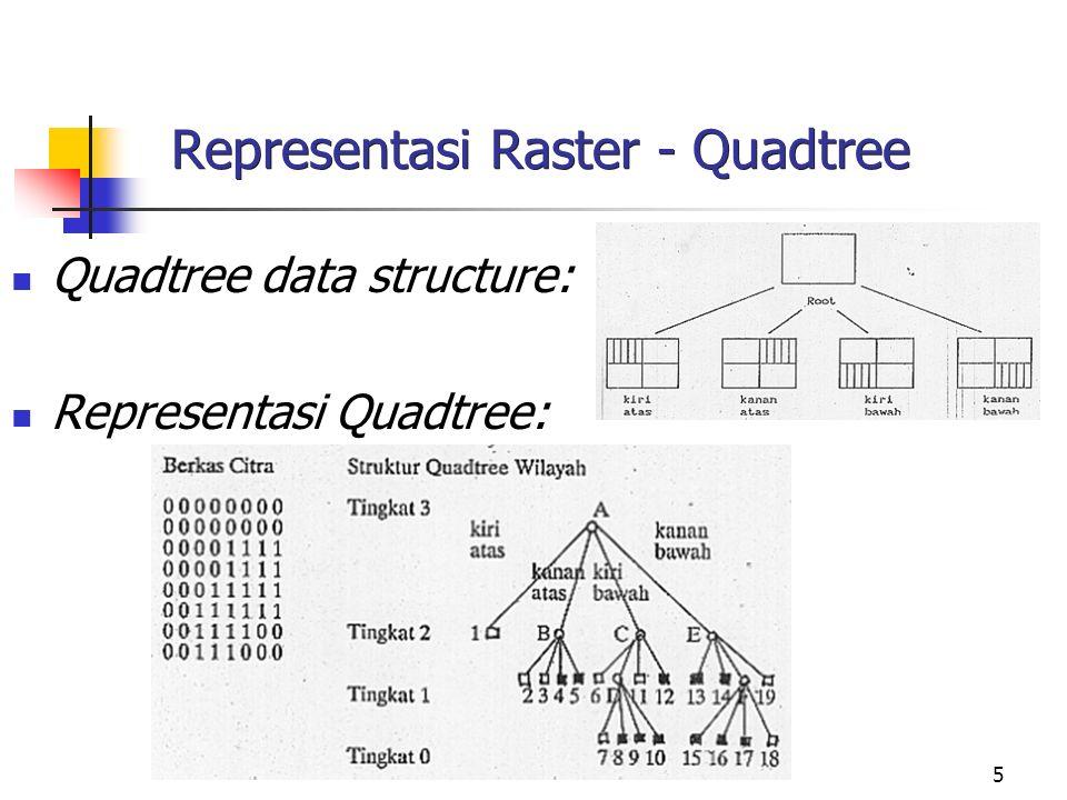 Representasi Raster - Quadtree