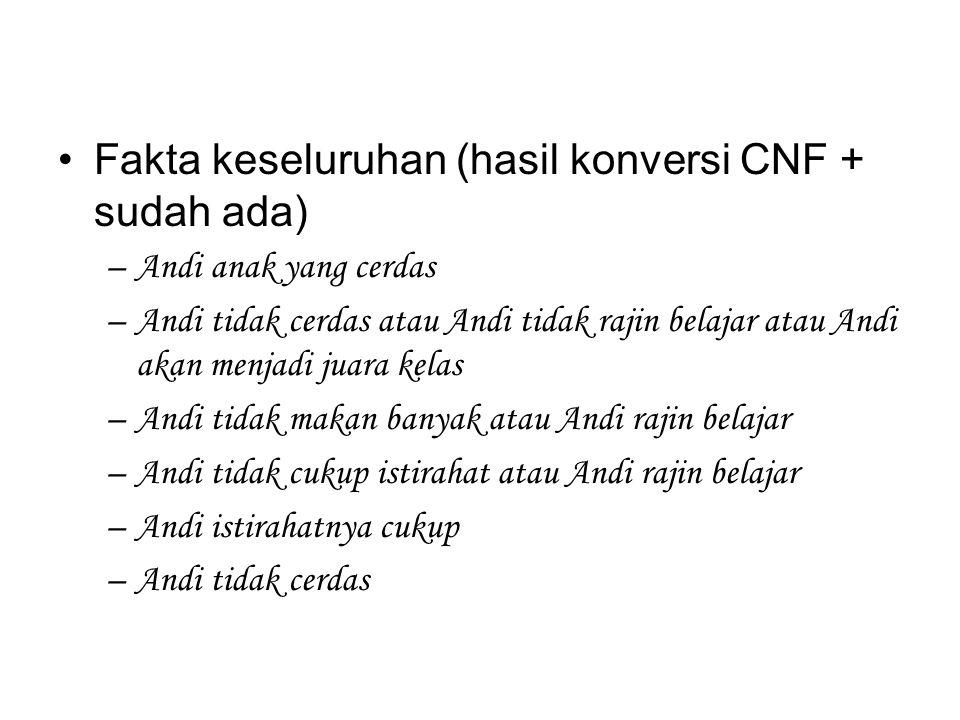 Fakta keseluruhan (hasil konversi CNF + sudah ada)