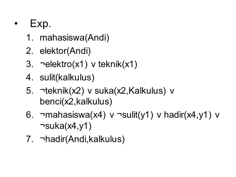 Exp. mahasiswa(Andi) elektor(Andi) ¬elektro(x1) v teknik(x1)