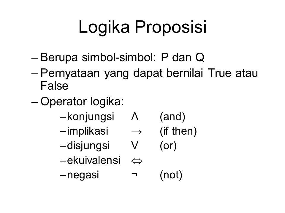 Logika Proposisi Berupa simbol-simbol: P dan Q