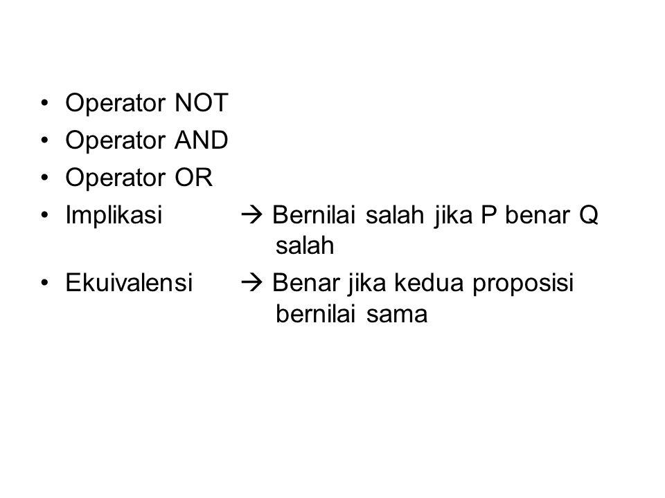 Operator NOT Operator AND. Operator OR. Implikasi  Bernilai salah jika P benar Q salah.