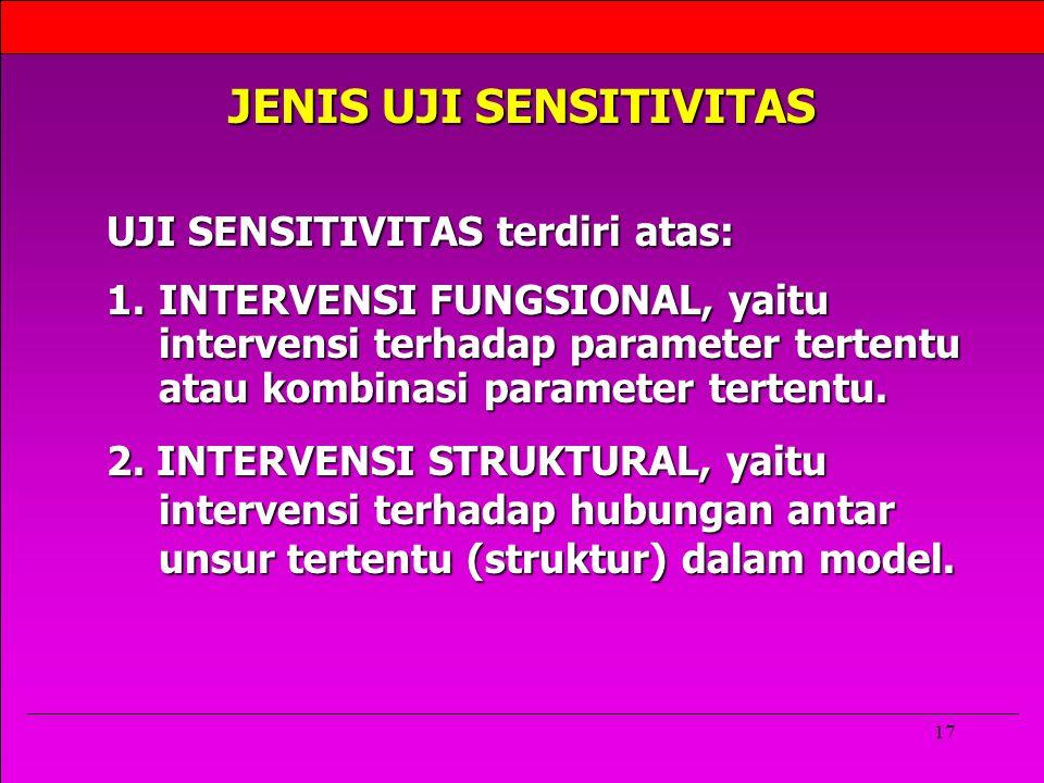 JENIS UJI SENSITIVITAS