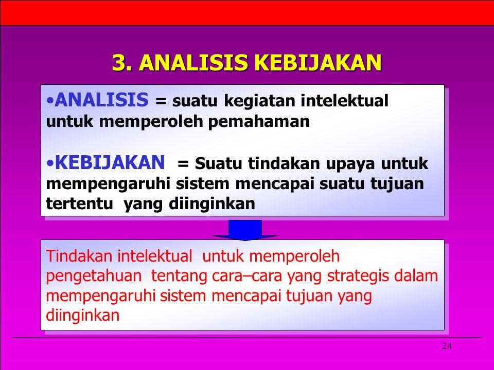 3. ANALISIS KEBIJAKAN ANALISIS = suatu kegiatan intelektual untuk memperoleh pemahaman.