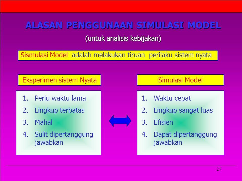 ALASAN PENGGUNAAN SIMULASI MODEL (untuk analisis kebijakan)