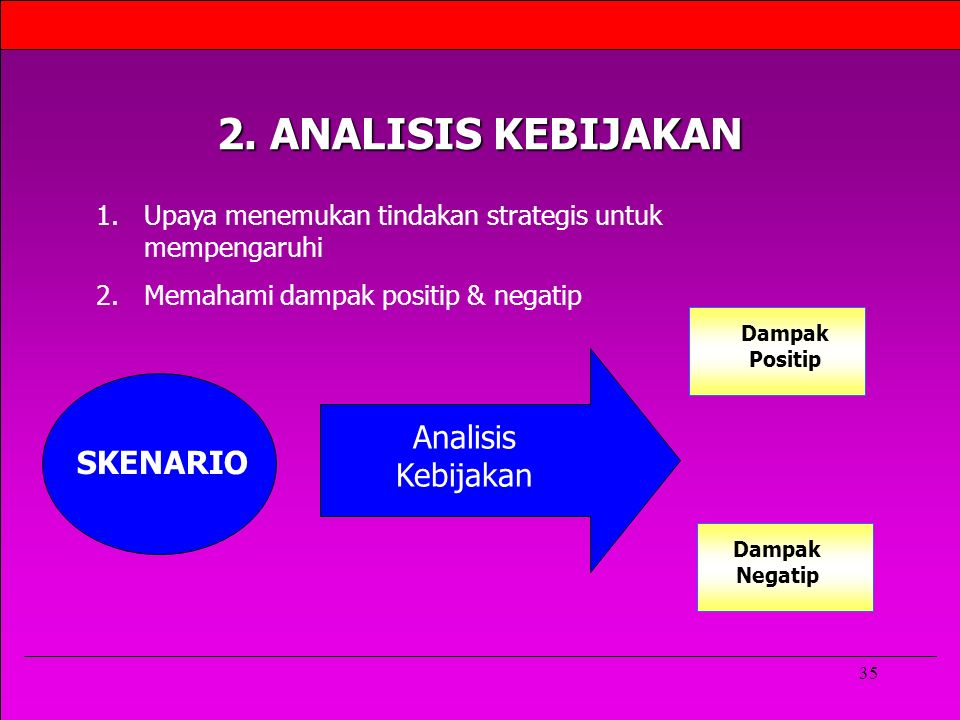 2. ANALISIS KEBIJAKAN Analisis Kebijakan SKENARIO