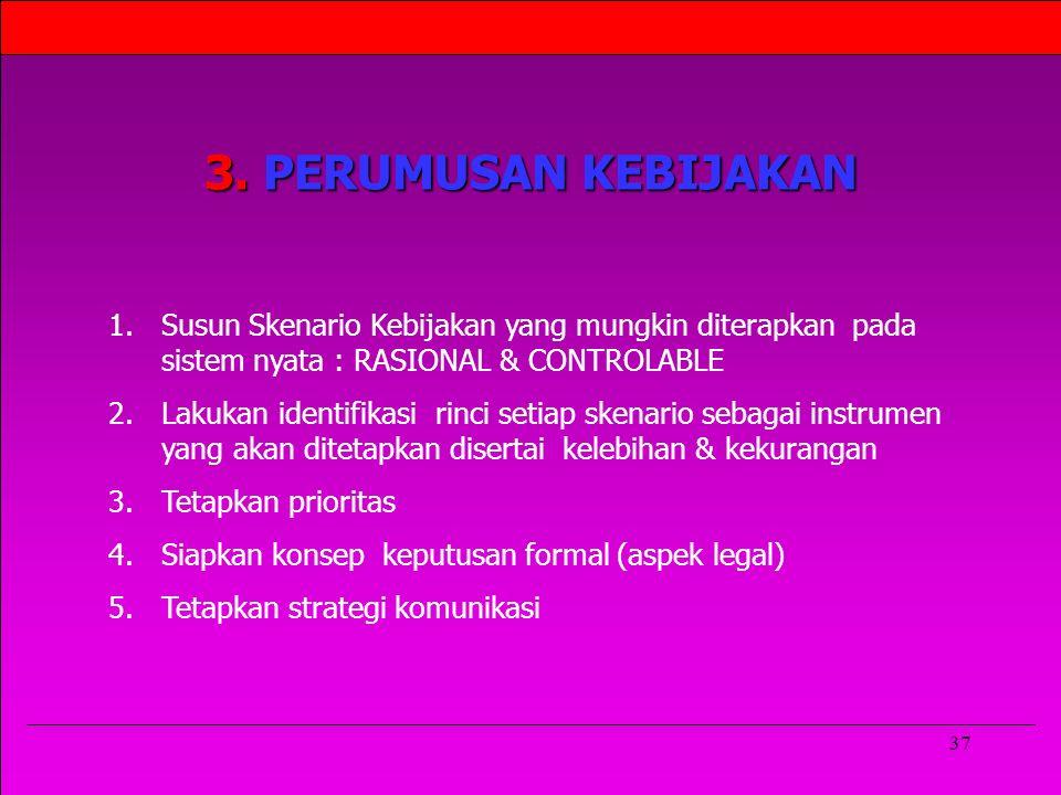 3. PERUMUSAN KEBIJAKAN Susun Skenario Kebijakan yang mungkin diterapkan pada sistem nyata : RASIONAL & CONTROLABLE.
