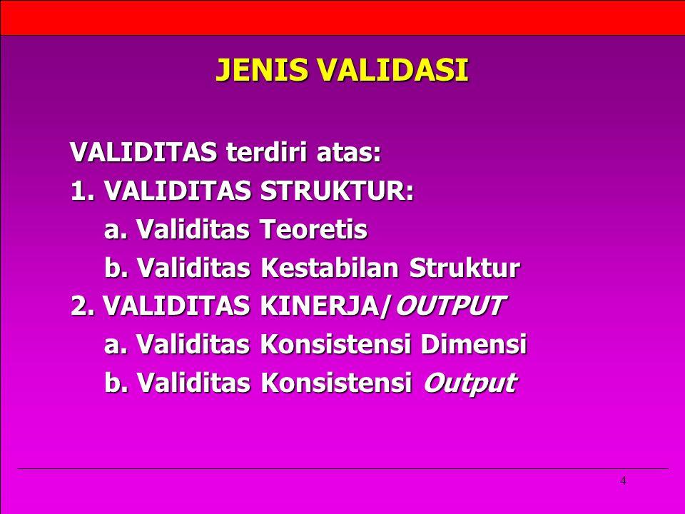 JENIS VALIDASI VALIDITAS terdiri atas: VALIDITAS STRUKTUR: