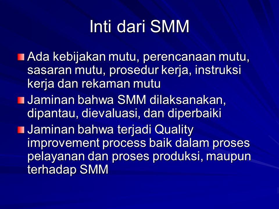 Inti dari SMM Ada kebijakan mutu, perencanaan mutu, sasaran mutu, prosedur kerja, instruksi kerja dan rekaman mutu.