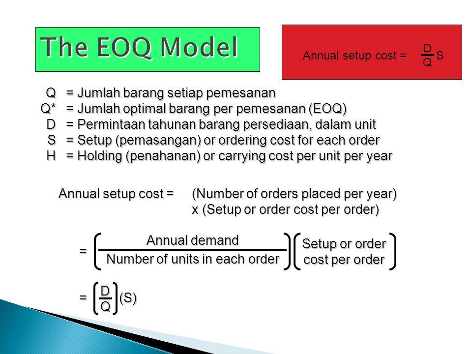 The EOQ Model Q = Jumlah barang setiap pemesanan