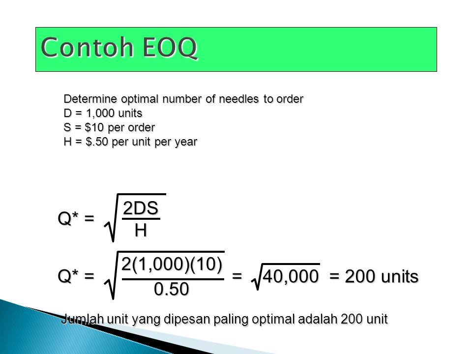 Contoh EOQ Q* = 2DS H Q* = 2(1,000)(10) 0.50 = 40,000 = 200 units