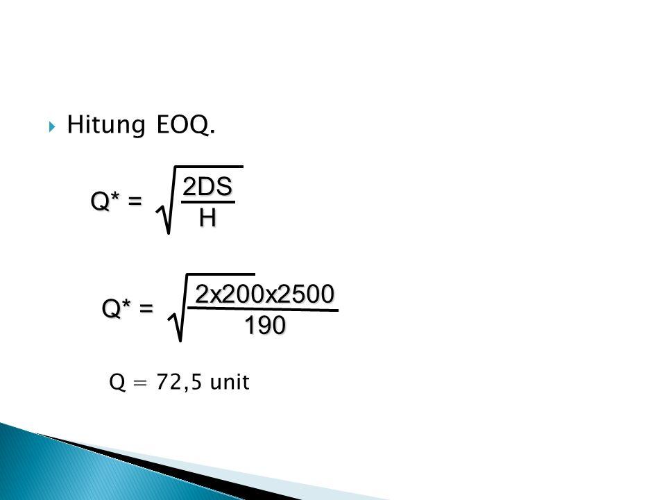 Hitung EOQ. Q = 72,5 unit Q* = 2DS H Q* = 2x200x2500 190