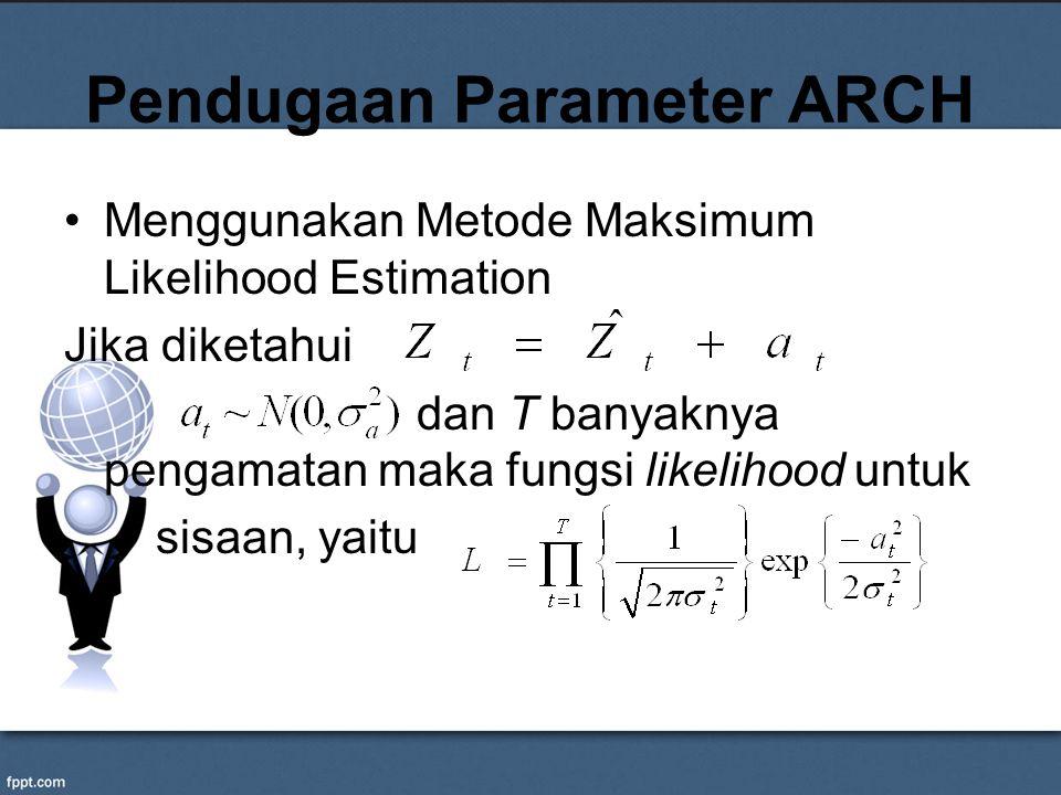 Pendugaan Parameter ARCH