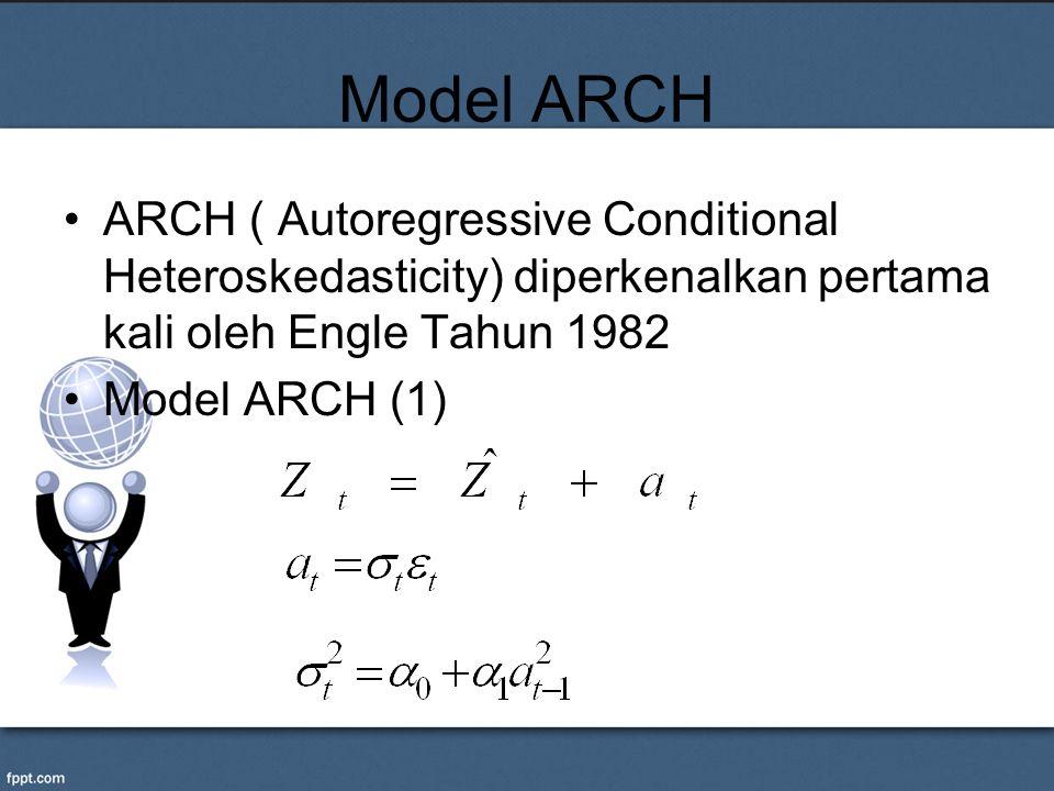 Model ARCH ARCH ( Autoregressive Conditional Heteroskedasticity) diperkenalkan pertama kali oleh Engle Tahun 1982.
