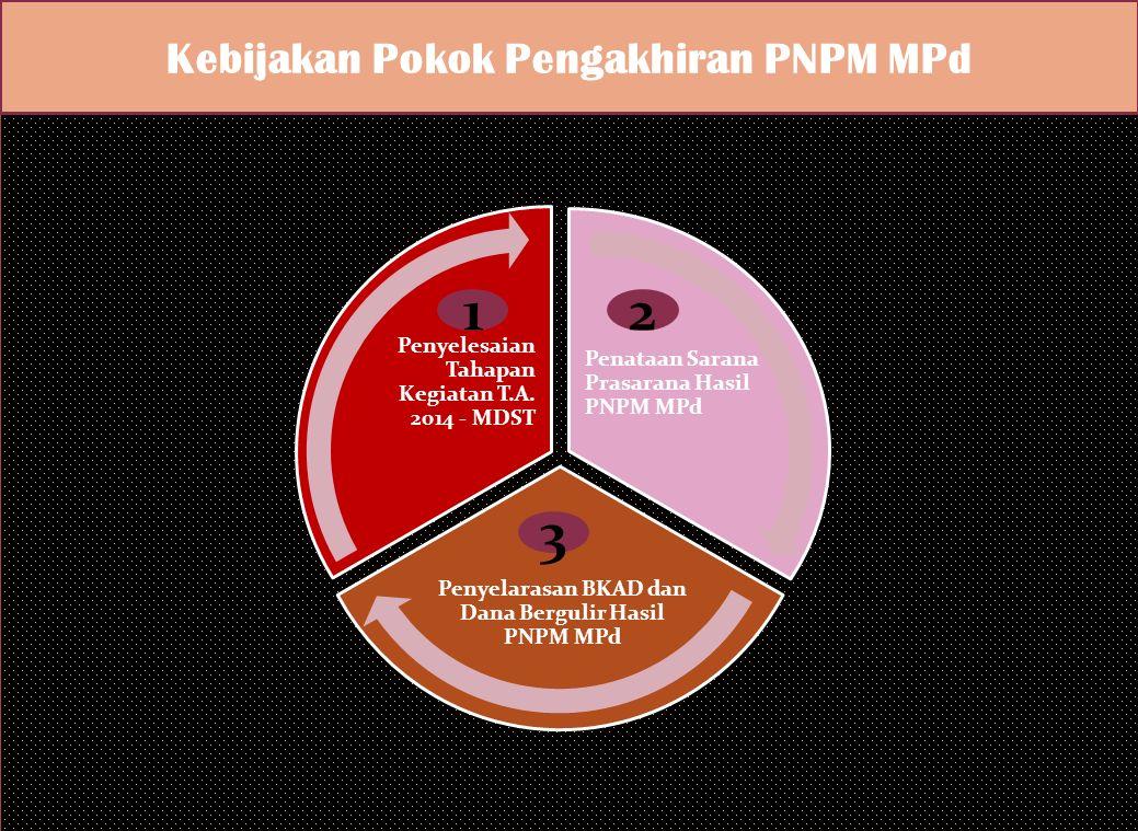 Kebijakan Pokok Pengakhiran PNPM MPd