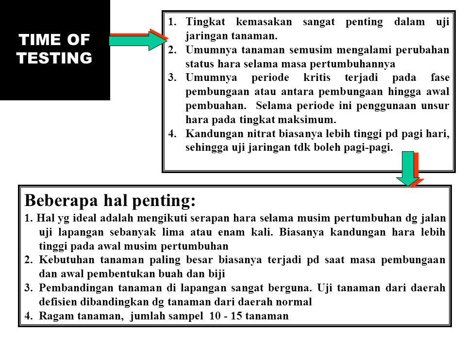Beberapa hal penting: TIME OF TESTING