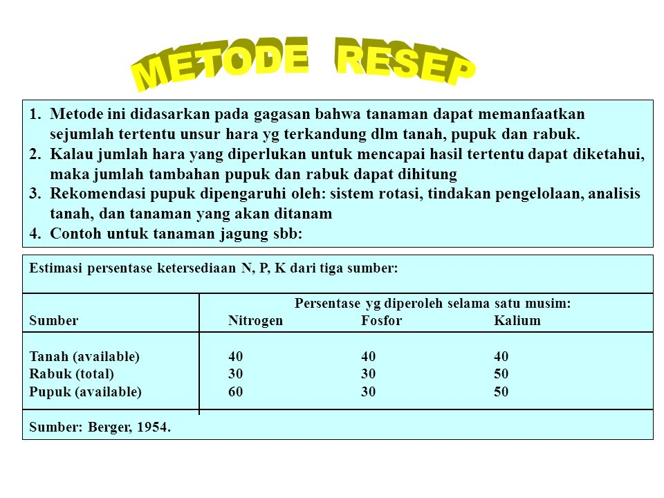 METODE RESEP