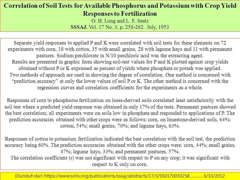 Correlation of Soil Tests for Available Phosphorus and Potassium with Crop Yield Responses to Fertilization