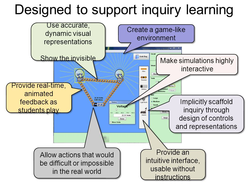 Designed to support inquiry learning