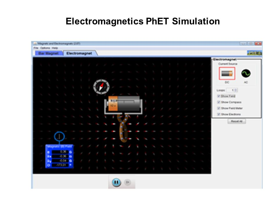 Electromagnetics PhET Simulation