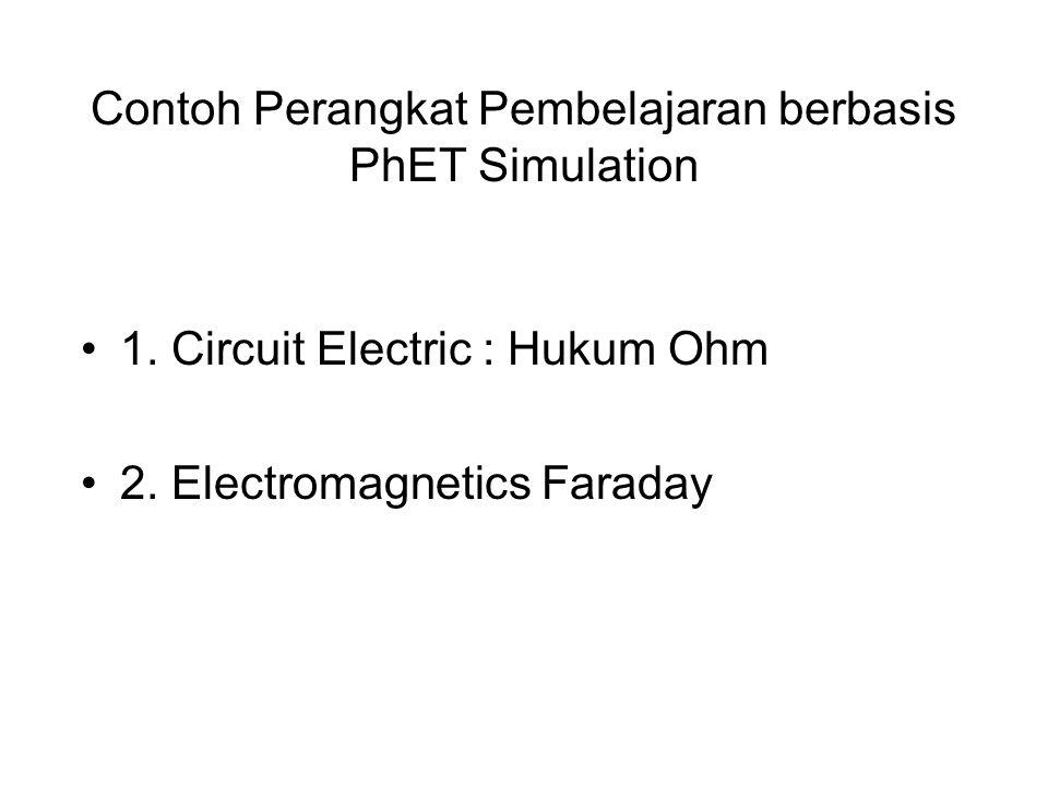 Contoh Perangkat Pembelajaran berbasis PhET Simulation
